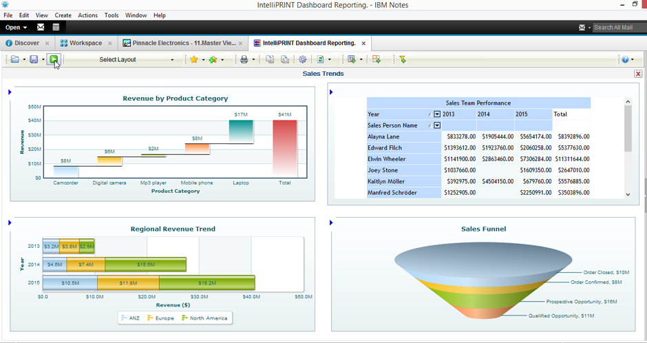 IntelliPRINT Dashboard Reporting - Overview