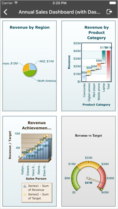 IntelliPRINT Dashboard Mobile Report View