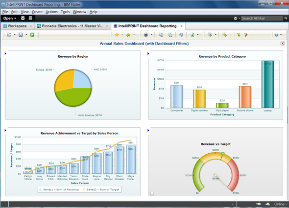 IntelliPRINT Dashboard Reporting